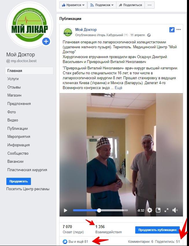 Успешный пост в фейсбук - видеоконтент